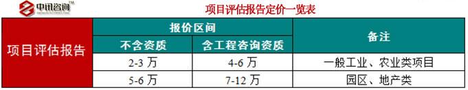 项目评估报告价格一览表.jpg